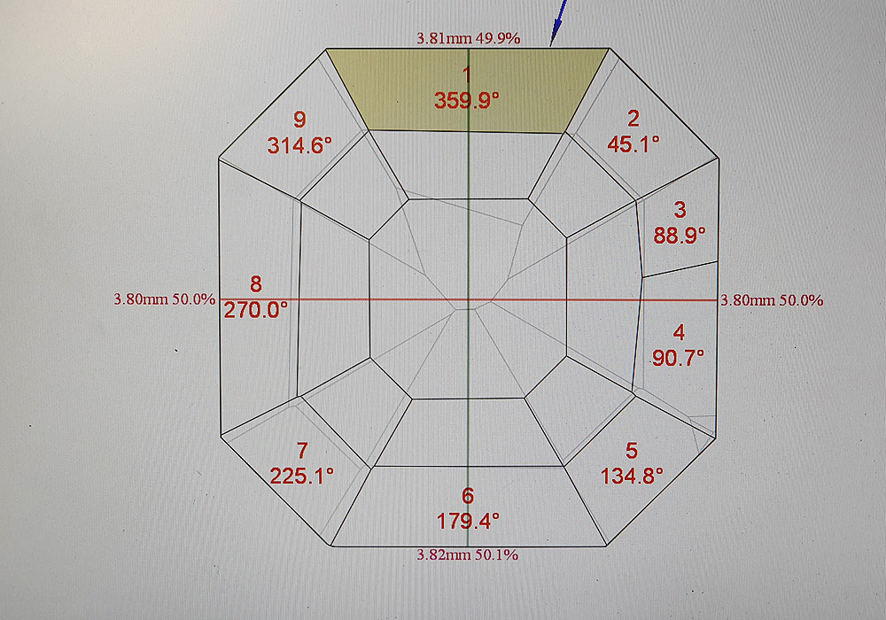 Azimuth angles on C1 crown facets are already in place