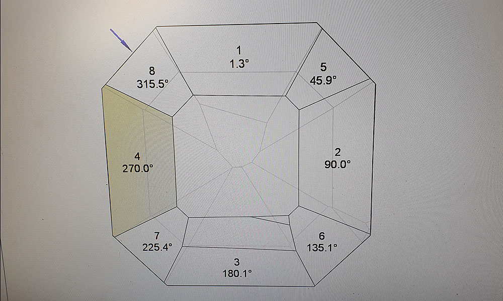 Octavia lab grown octagonal shape (outline) is cut to its precise position