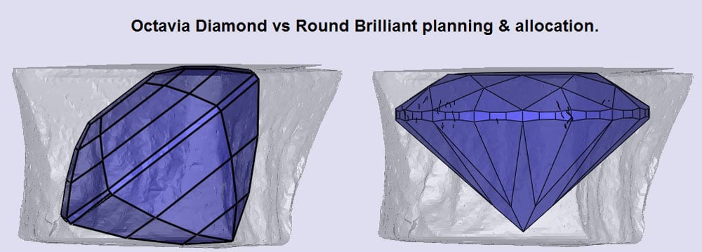 Ocatvia Diamond vs. Round brilliant planning & allocation
