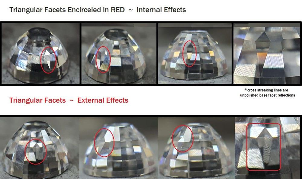 Triangular facet – internal & external optical effects